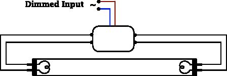 fluorescent dimming how fluorescent fixtures work rh etcconnect com