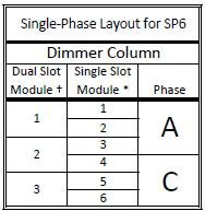 Single‐Phase Layout for SP6 (b)