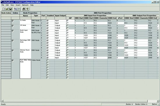ECTNet2 Network Configuration Editor (NCE)